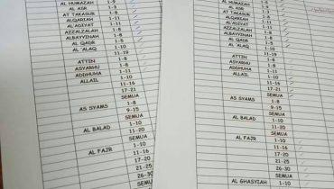 Rancang Jadual Ulangkaji dan Hafazan